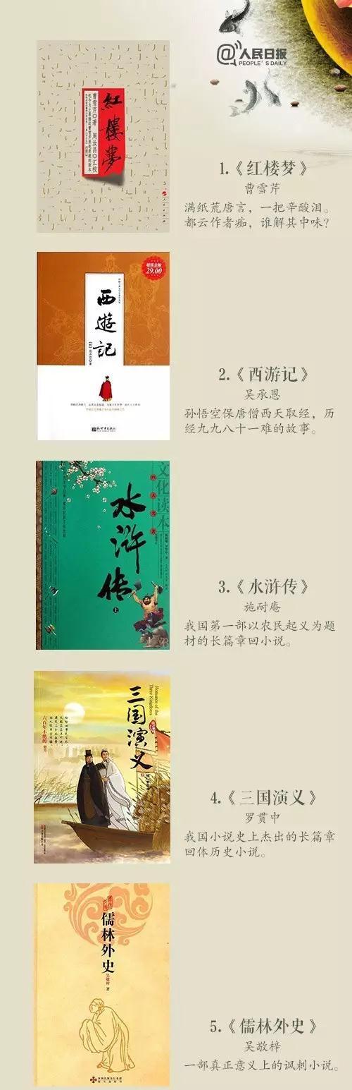 常识积累:45本中外经典小说